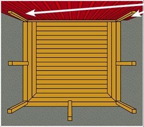 hvordan lage mark terrasse